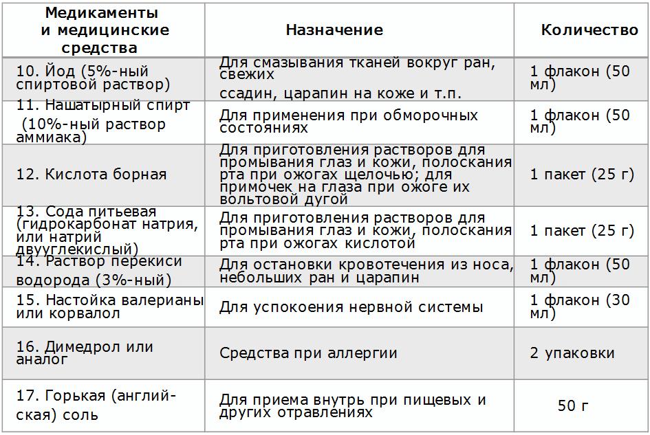 Реферат неотложная помощь отравления грибами Изображения Москва Реферат неотложная помощь отравления грибами