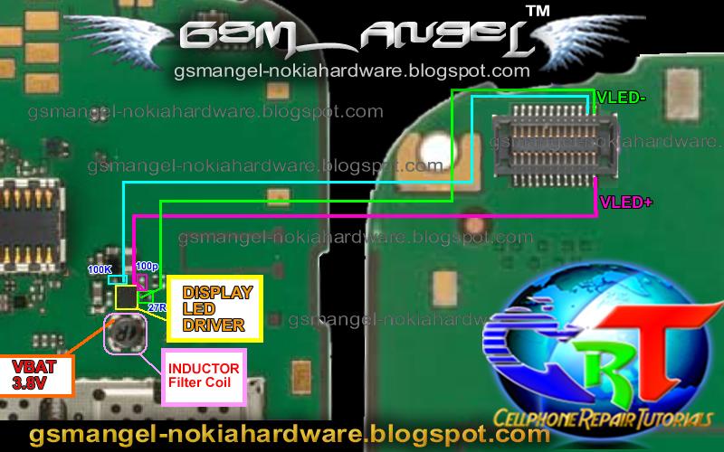 Mobile Tracking Software Nokia E5 Light Solution - Nokia E5