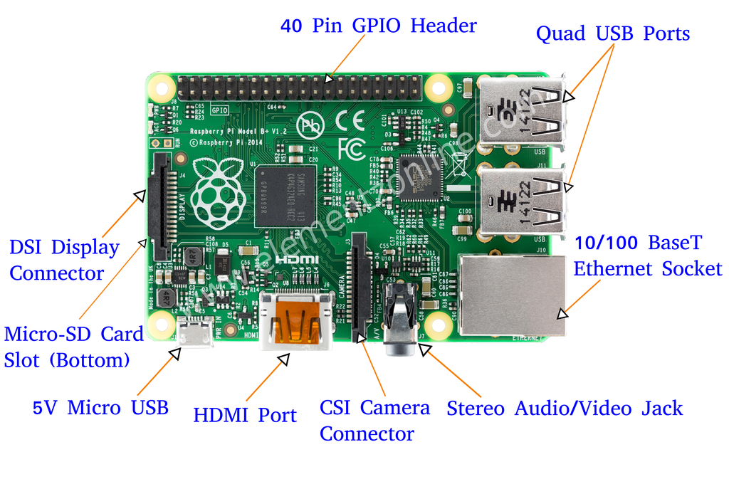 The KHMD Blog: Raspberry Pi VS Arduino Uno : The Showdown