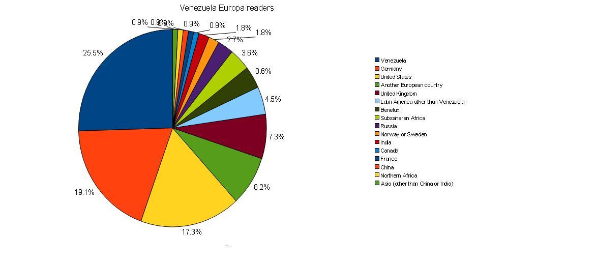 Ethnic Groups Of Venezuela 71