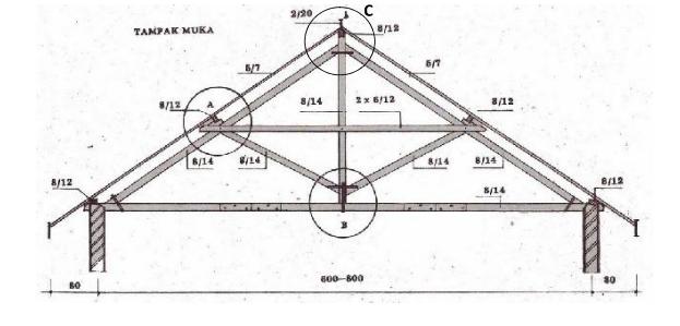atap baja ringan ciledug infomedia digital: bagian rangka serta ...