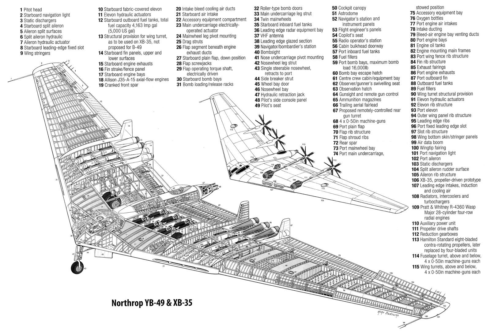 Clasp Garage Northrop Yb 49