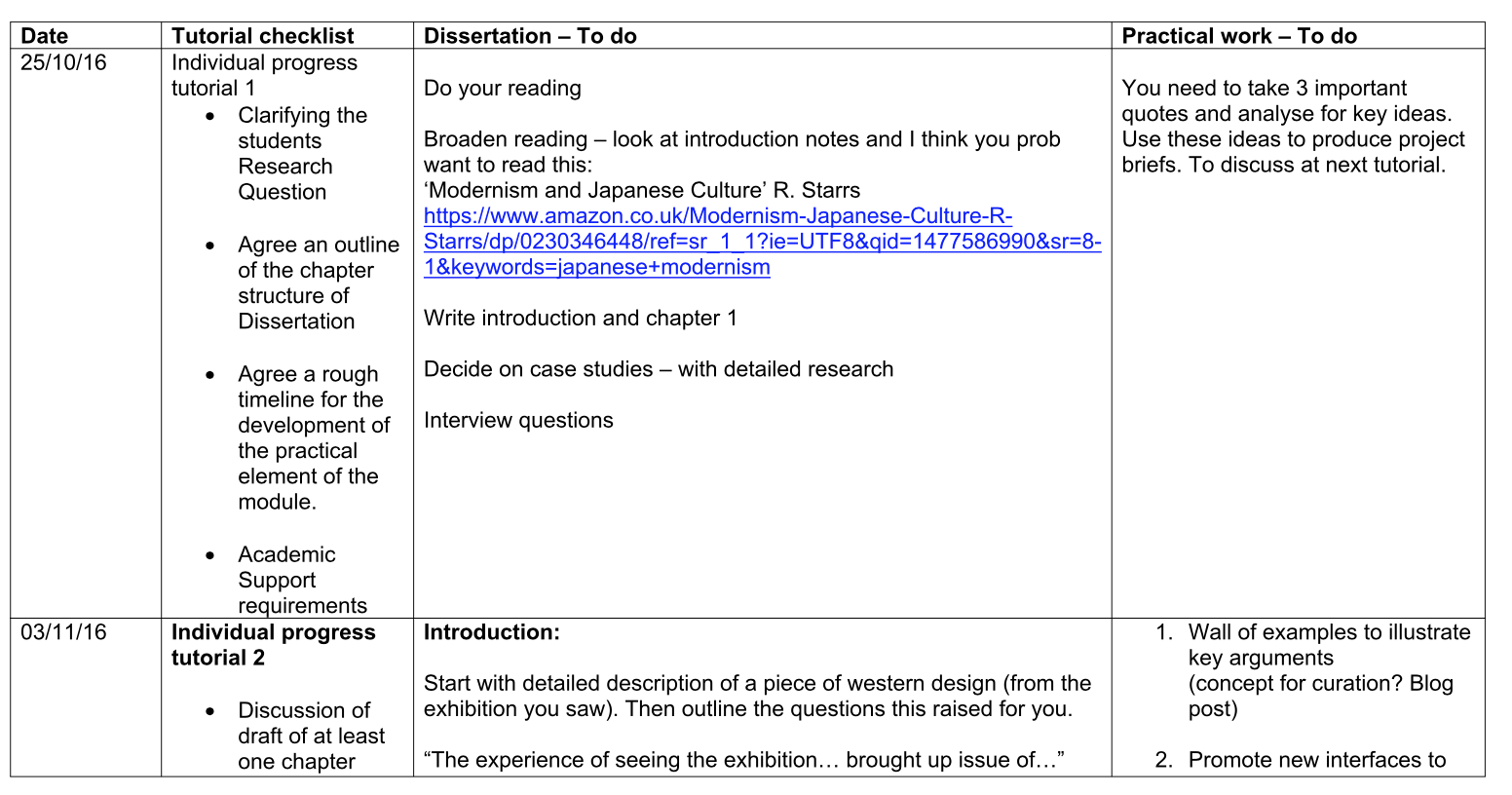 design dissertation questions In the list that follows you can see examples of dissertation research questions collected from students over the years your supervisor will make comments and where appropriate reframe the student's original research question making doing the research feasible.