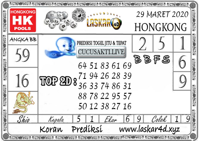 Prediksi Togel HONGKONG LASKAR4D 29 MARET 2020