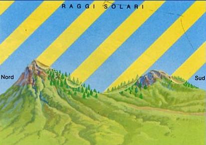 Esposizione ai Raggio Solari dei Versanti di una Montagna