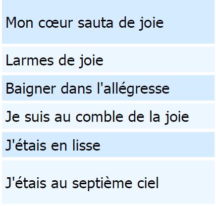 vocabulaire pour exprimer la joie en français