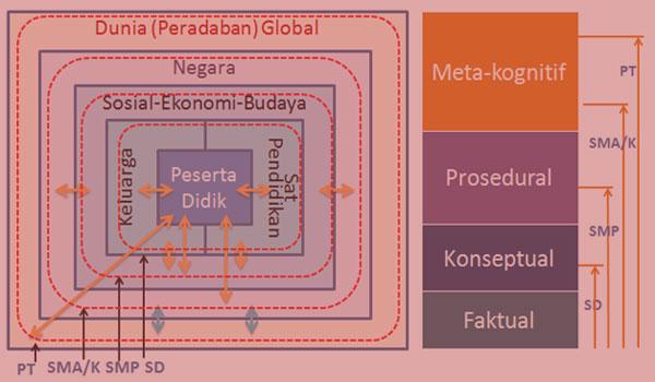 Download Contoh SKL SK KD PAI dan Arab MI Kurikulum 2013 Terbaru