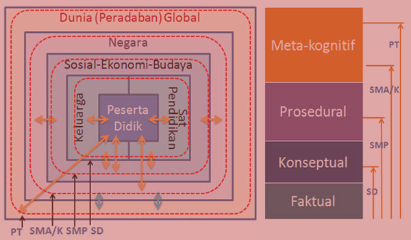 Contoh SKL SK KD PAI dan Arab MI Kurikulum 2013 Terbaru