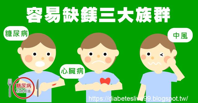 人體缺鎂的症狀有哪些?缺鎂應該吃些什麼?