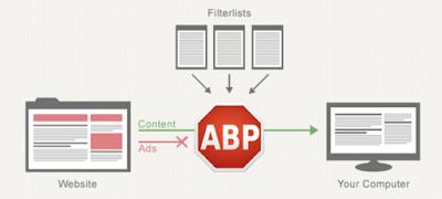 how-adblock-works