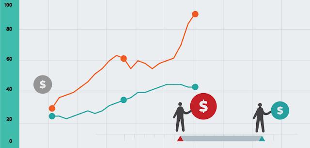 Insper: 10 gráficos para entender os desafios da Reforma da Previdência