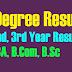 Manabadi OU Degree 1st, 2nd, 3rd Year Results 2018 of BA, B.Com, B.Sc Osmania University osmania.ac.in