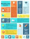 Orientaciones para la Planificación didáctica. - #Infografía