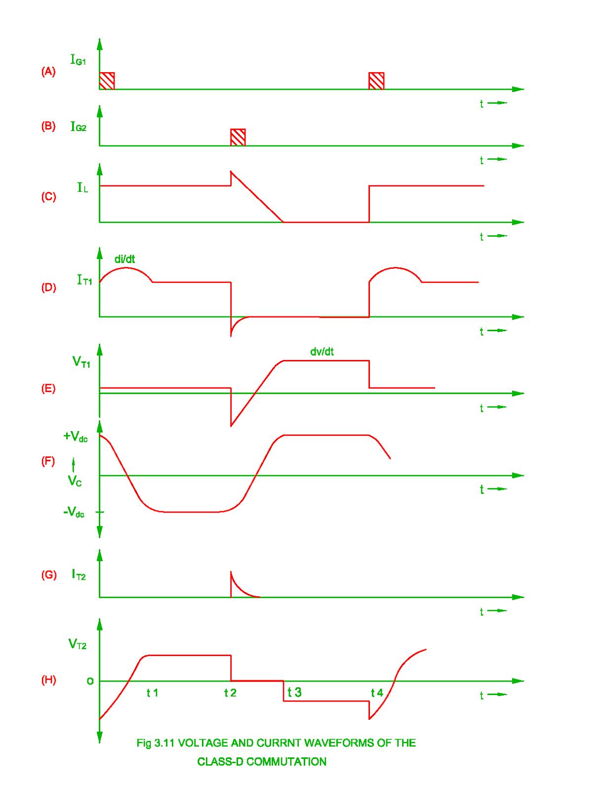 class d commutation circuit pdf [ 1229 x 1600 Pixel ]