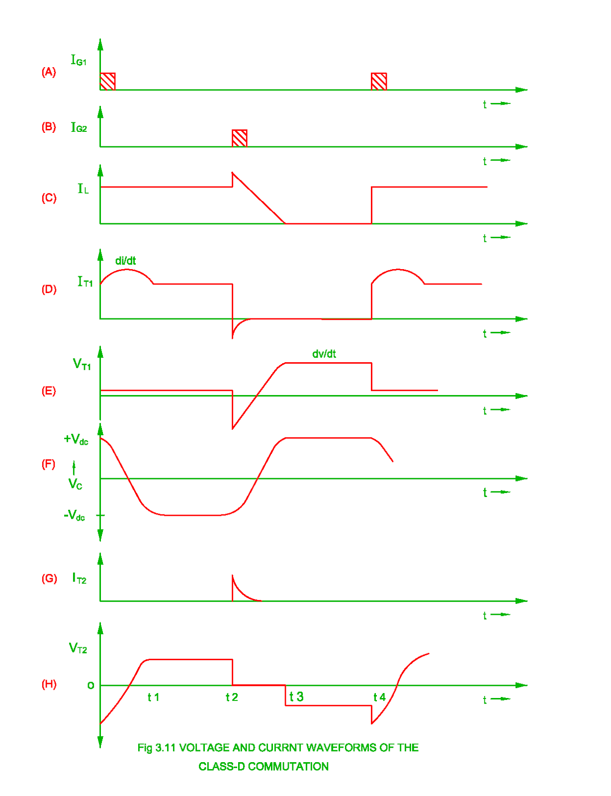 hight resolution of class d commutation circuit pdf