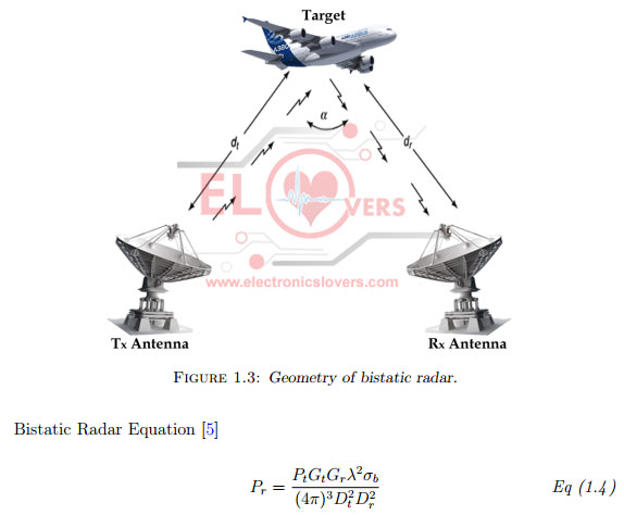 Bistatic Radar Geomtery