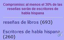 compromiso del blog: el 30% de las reseñas de libros serán de escritores de habla hispana