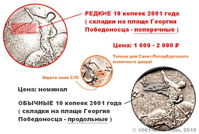 Монета 10 копеек 2001 года (сп): поперечные и продольные складки