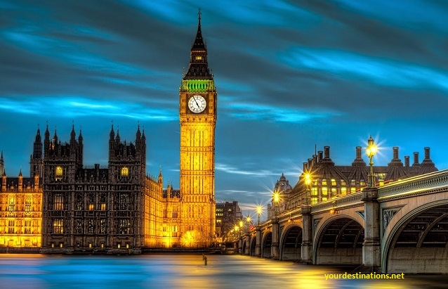 Ben London 10 Best Places To Visit