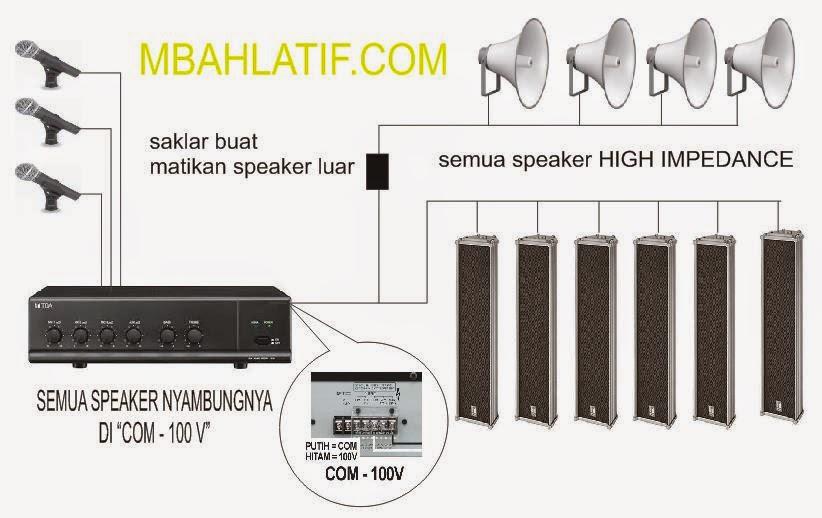 merancang tata suara masjid dan musholla biar suaranya mak