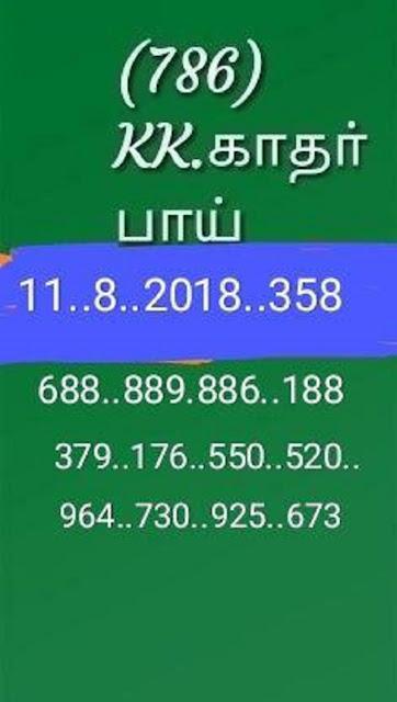 kerala lottery abc guessing karunya kr-358 11.08.2018 by KK