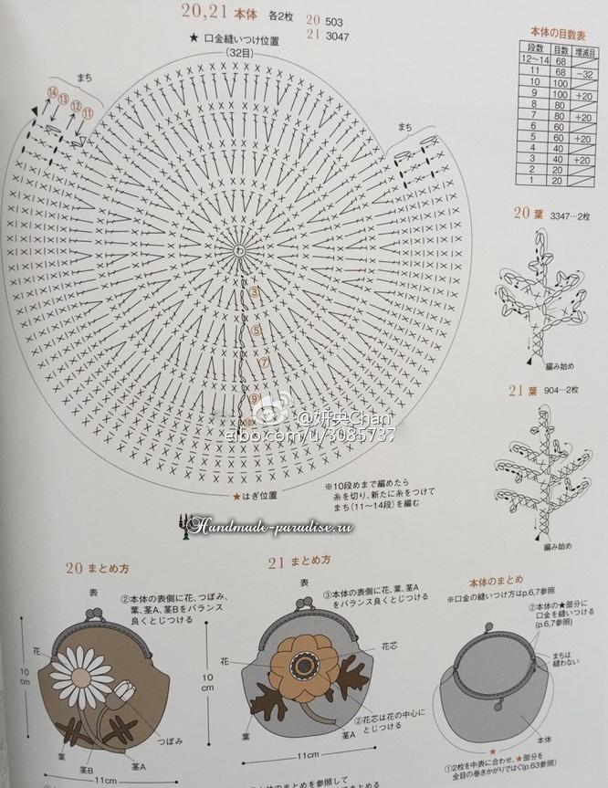 Кошельки крючком, с ромашкой и маком (4)