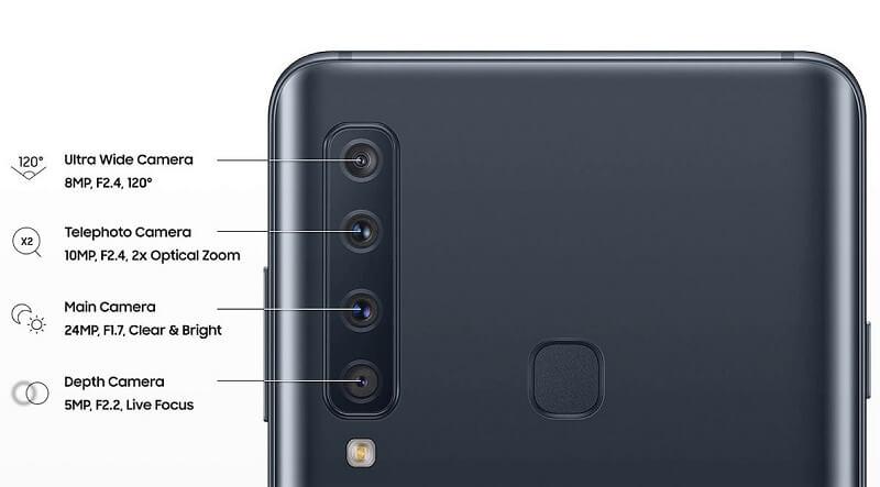 Samsung A9 Kamera