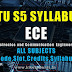 S5 Syllabus Electronics and Communication Engineering [ECE S5]