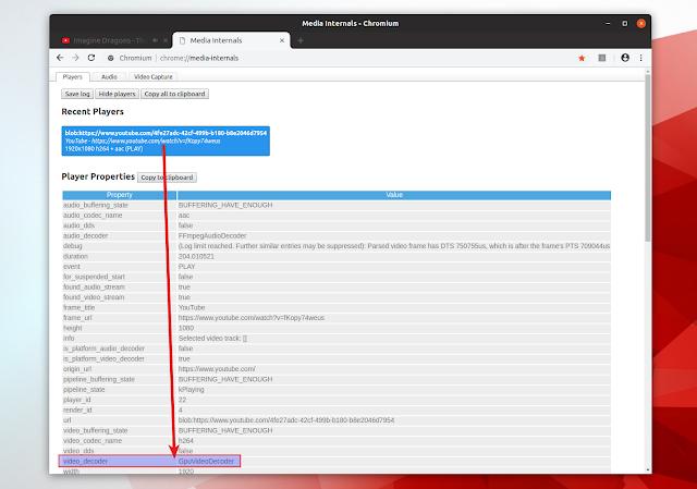Chromium GpuVideoDecoder Linux