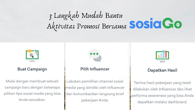 Bantu promosi bersama Sosiago