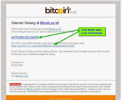 Konfirmasi Bitcoin