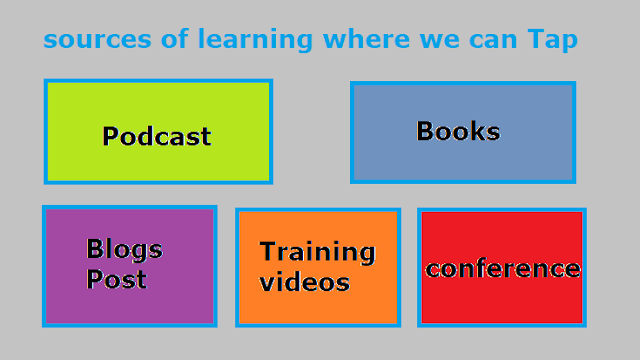 top sources for learning where we can tap