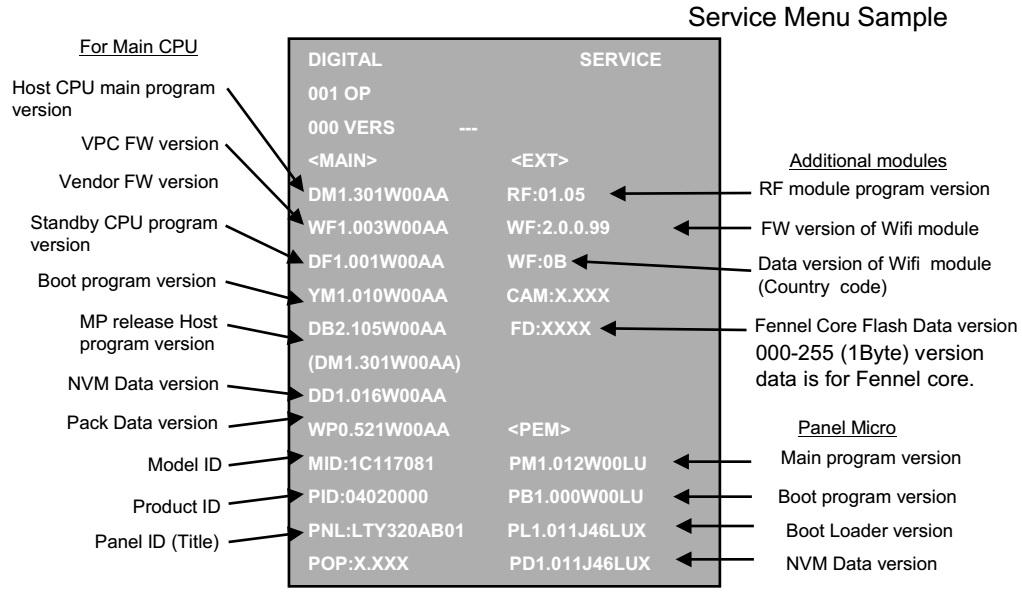 Sony KDL22EX420 – SONY KDL46EX523 – How to enter Service