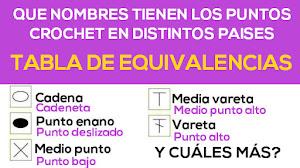 Tabla de equivalencias de puntos crochet / Español e inglés