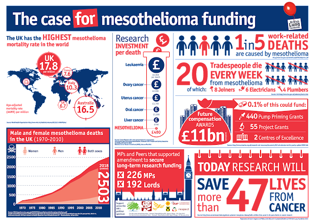 compensation mesothelioma, mesothelioma compensation calculator, mesothelioma compensation for family members, attorney lawyer mesothelioma, mesothelioma compensation payouts, mesothelioma attorney houston, asbestos compensation amounts, mesothelioma compensation meme, asbestos compensation claims