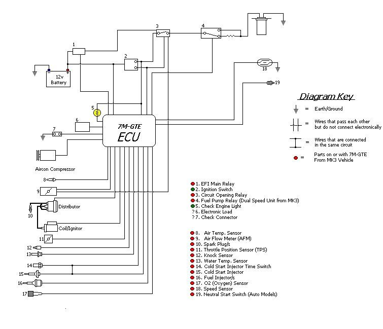 4age 20v Tps Wiring Diagram - Wiring Solutions