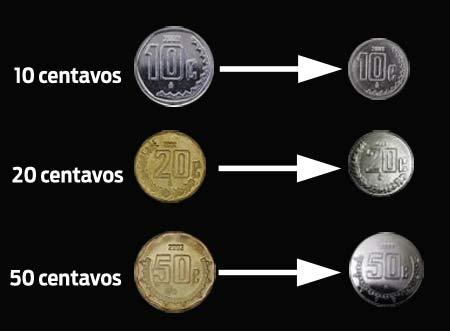 Cabe Destacar Que Las Monedas Anteriores No Han Sido Retiradas De Circulación Por Lo Cual Siguen Siendo Válidas En El Mercado Local Con Este Cambio