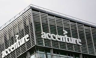 Accenture Exclusive Walkin Interview for Freshers On 17th to 21st Apr 2017