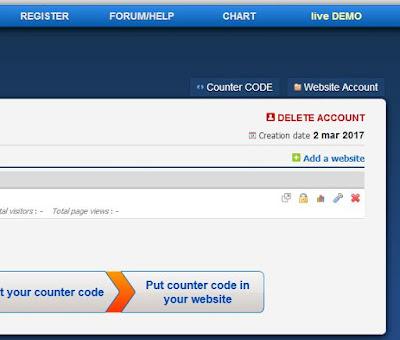 cara pasang widget, cara pasang widget histats, cara pasang counter pengunjung, cara cek pengunjung online