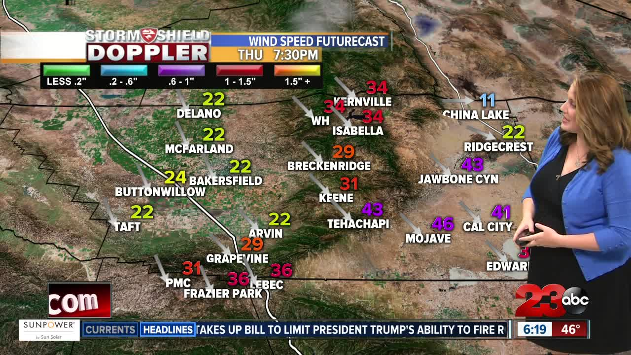 the winds will be howling through the county all day with a high wind warning for the mountains and desert until 11 p m tonight but you won t really