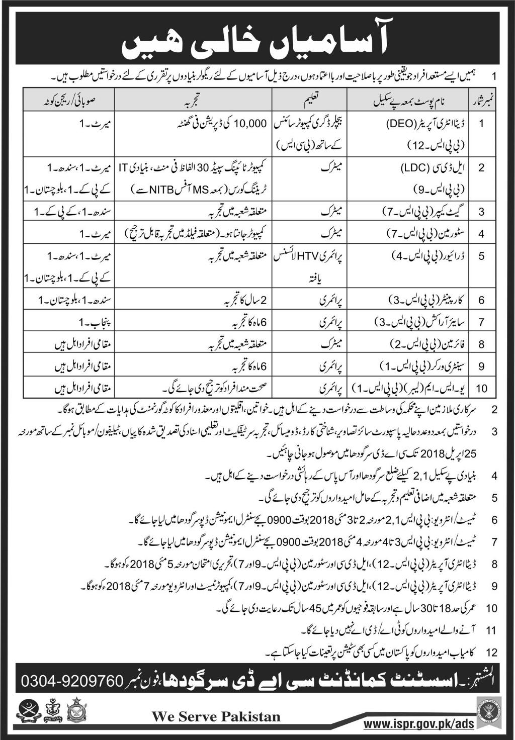Jobs In Pakistan Army at  Sargodha Base April 2018