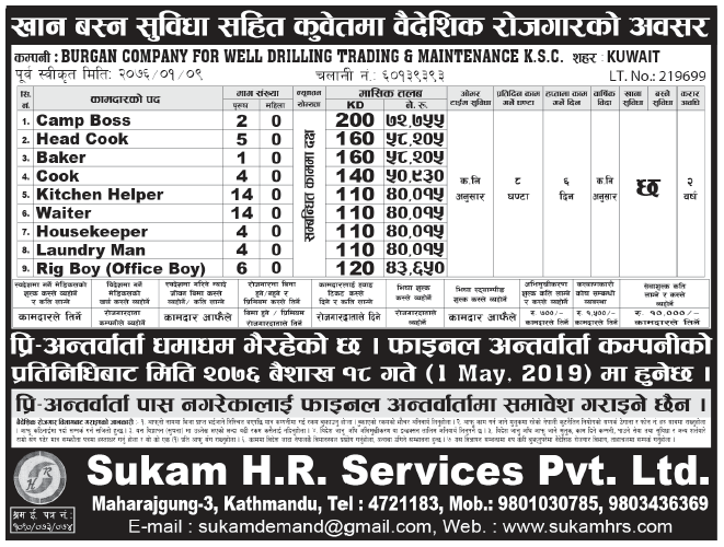 Jobs in Kuwait for Nepali, Salary Rs 72,755
