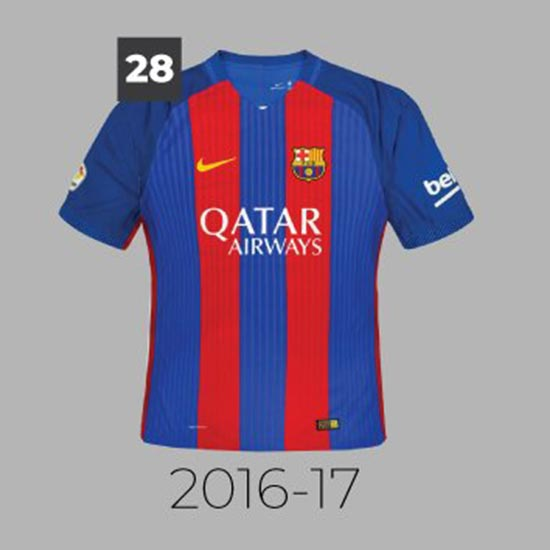 20 Years With Nike Which Is The Best Barca Home Kit History 1978 2018 Futbolgrid