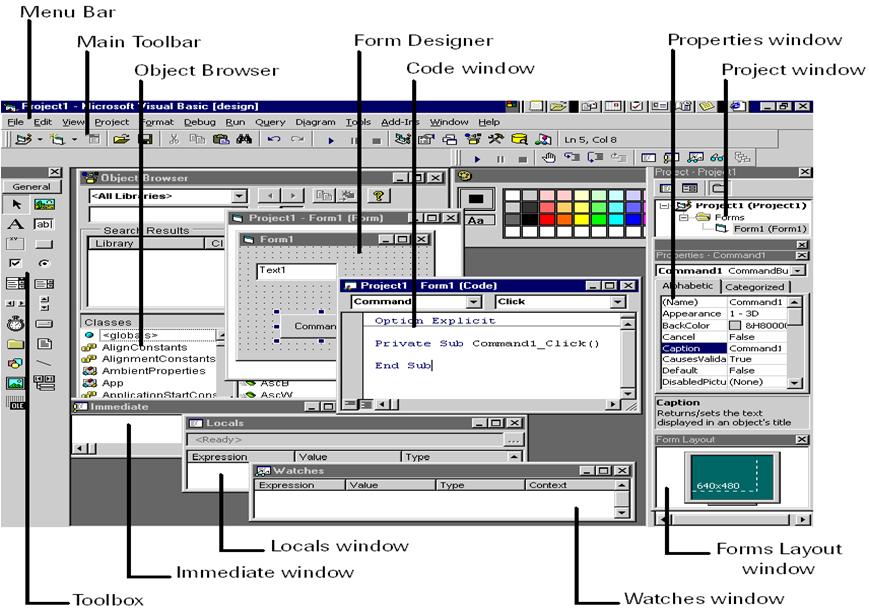 Belajar Program VB: Getting Started with Visual Basic 6 0