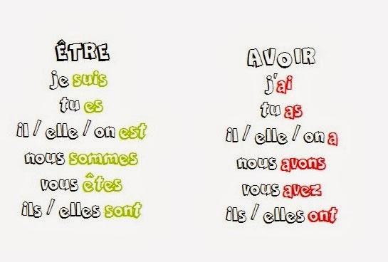 Image result for verbes etre et avoir