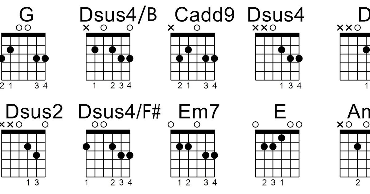 Pinoy Guitar Stuffs: Gitara by Parokya Ni Edgar Chords