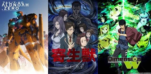 30 Rekomendasi Anime Sci-Fi Terbaik Sepanjang Masa