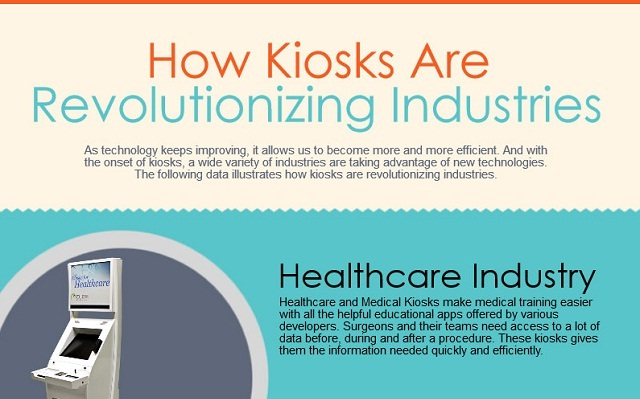 Image: How Kiosks Are Revolutionizing Industries