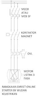 Rangkaian Direct Online (DOL) Starter, rangkaian kontrol paling sederhana