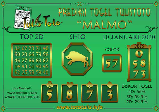 Prediksi Togel MALMO TULISTOTO 10 JANUARI 2020